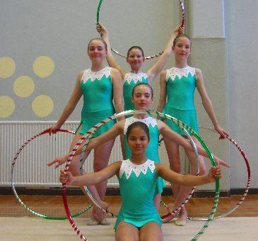 GGF genom tiderna – Rytmisk Gymnastik i Grankulla